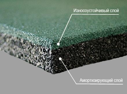 Двухслойная резиновая плитка
