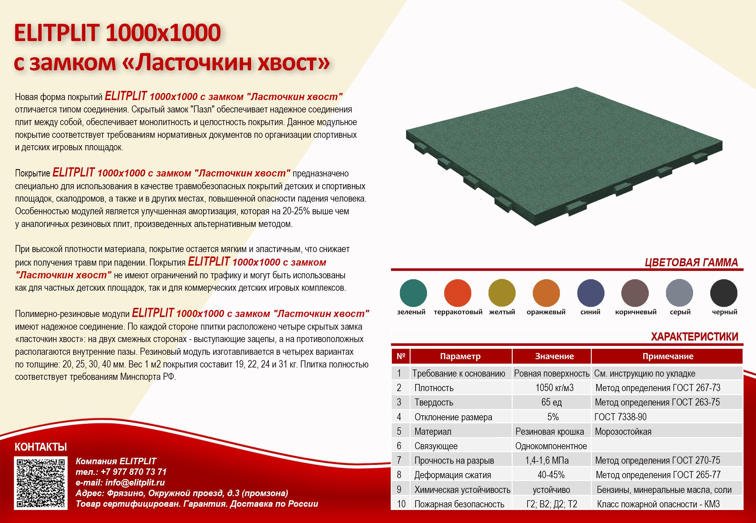 Параметры и свойства резиновой плитки Ласточкин хвост 1х1м